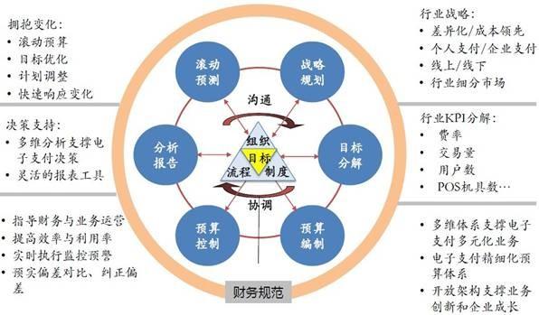 北京装修步骤预算